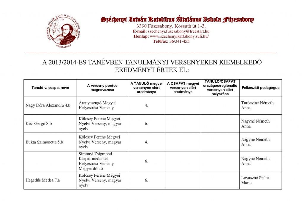 tanulmányi verseny Széchenyi 2013-2014 saját kimutatás-page-001