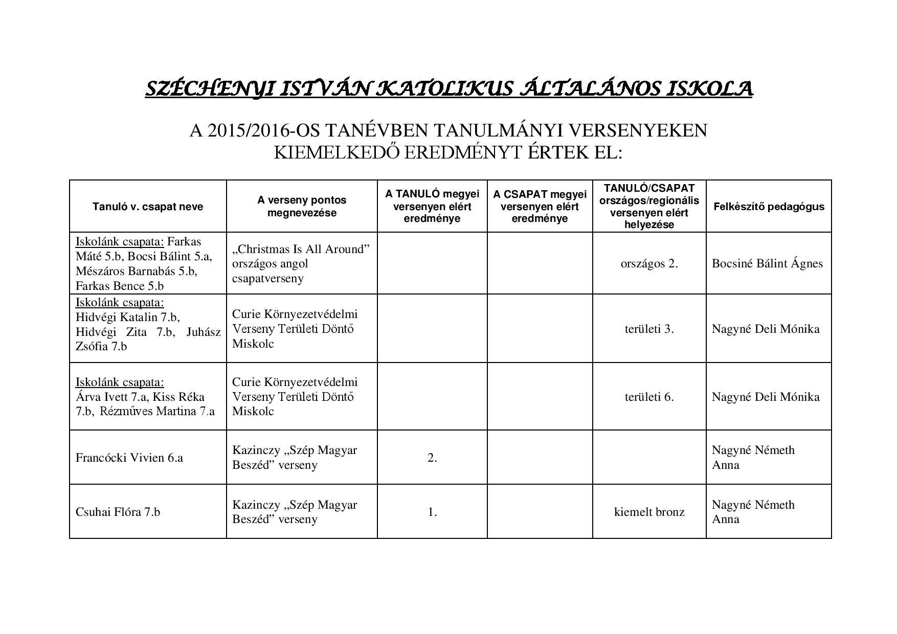 Széchenyi - tanulmányi versenyek - fogadásra 2016-page-001
