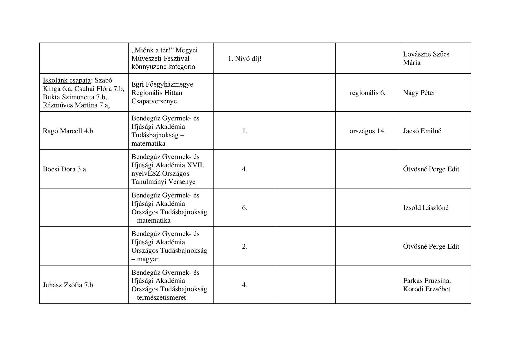 Széchenyi - tanulmányi versenyek - fogadásra 2016-page-002